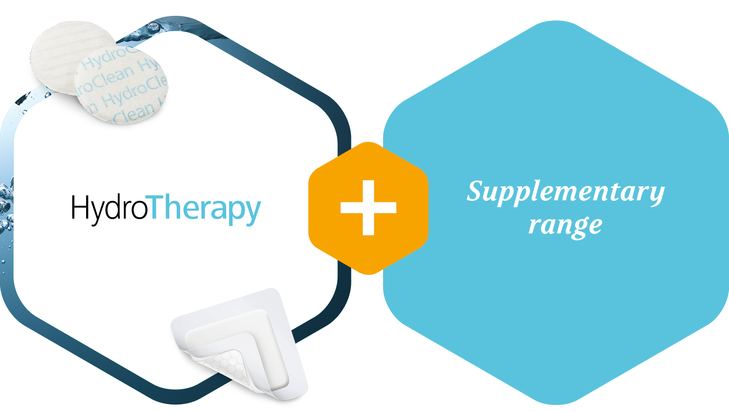 Introducing the combination of HydroTherapy and the supplementary range